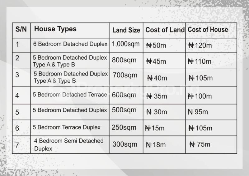 5 bedroom Residential Land for sale Diplomatic Zone, Katampe Ext Abuja - 0