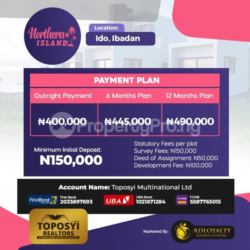 Residential Land for sale Ido, Ologuneru, Akanran, Olodo, Ibadan Ibadan Oyo - 1