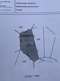 Residential Land for sale Dakibiyu Abuja