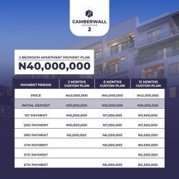 2 bedroom Blocks of Flats for sale Camberwall Advantage 2 Ikate Lekki Lagos