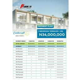 3 bedroom Terraced Duplex House for sale  ABIJO, GRA Abijo Ajah Lagos