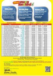 Mixed   Use Land Land for sale Giri Gwagwalada Abuja