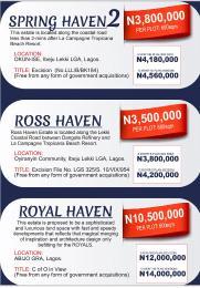 Mixed   Use Land Land for sale Oyiranyin Community Oribanwa Ibeju-Lekki Lagos
