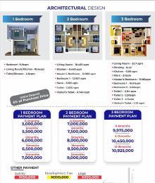 4 bedroom Semi Detached Bungalow House for sale Queens Home Mowe Obafemi Owode Ogun