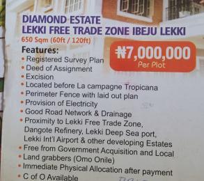 Mixed   Use Land Land for sale Lekki free trade zone,ibeju lekki,Lagos  Free Trade Zone Ibeju-Lekki Lagos
