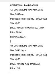 Commercial Land for sale Maitama Abuja