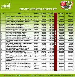 Mixed   Use Land Land for sale Shimawa,off Lagos/Ibadan express way Sagamu Sagamu Ogun