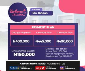 Residential Land Land for sale Ido Ido Oyo