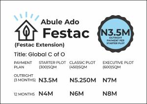 Land for sale Abule Odo, Festac Extension Festac Amuwo Odofin Lagos