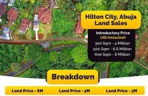 Residential Land for sale Very Close To Deeper Life Church (kurudu Camp Ground), New Kurudu Market Kurudu Abuja