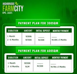 Land for sale  Odogbawojo Epe Lagos