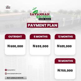 Land for sale Olodo Ibadan Oyo