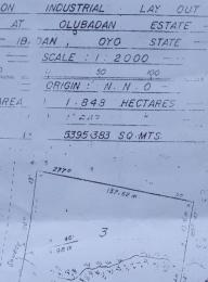 Commercial Land Land for sale Ibadan Oyo