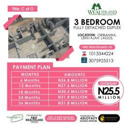 3 bedroom Detached Duplex House for sale Wealthland Green Avenue Oribanwa Ibeju-Lekki Lagos