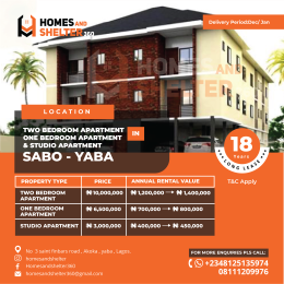 Self Contain Flat / Apartment for sale Sabo Yaba Lagos